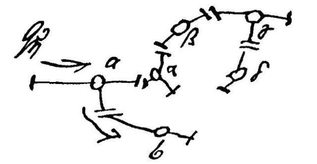 Figure 14.